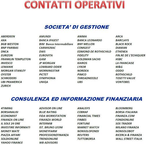 Contatti operativi in diverse società