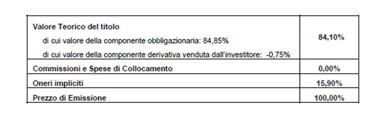 ccb8d497d6 Tabella con i rendimenti comparati delle obbligazioni bancarie e BTP al  settembre 2018